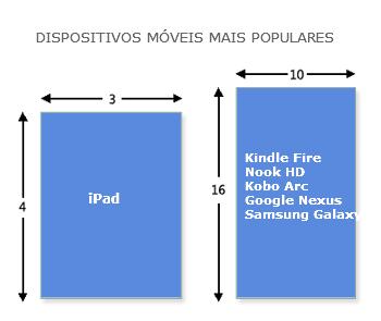 Conversão de ebook de layout fixo